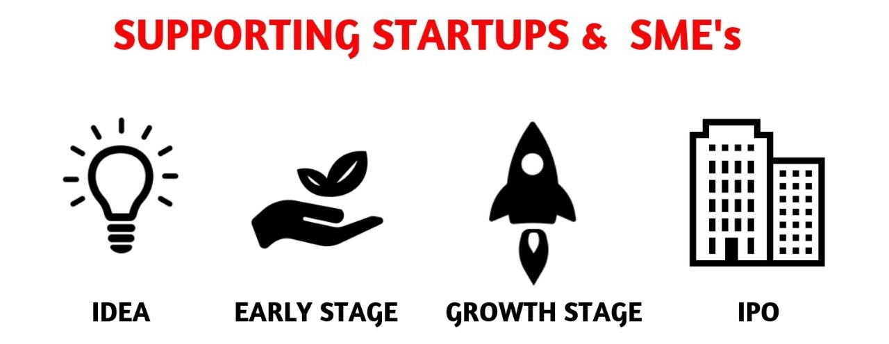 about startups